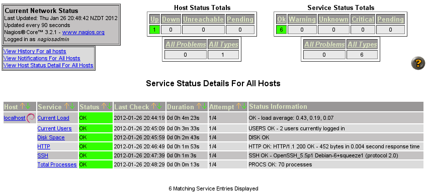Default Nagios monitoring hosts and services
